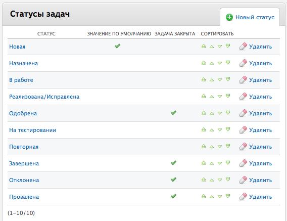 task-statuses