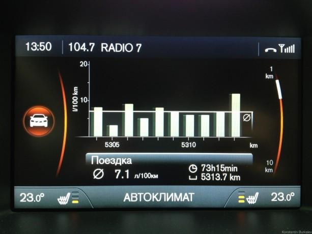 Авто-статистика по поездке